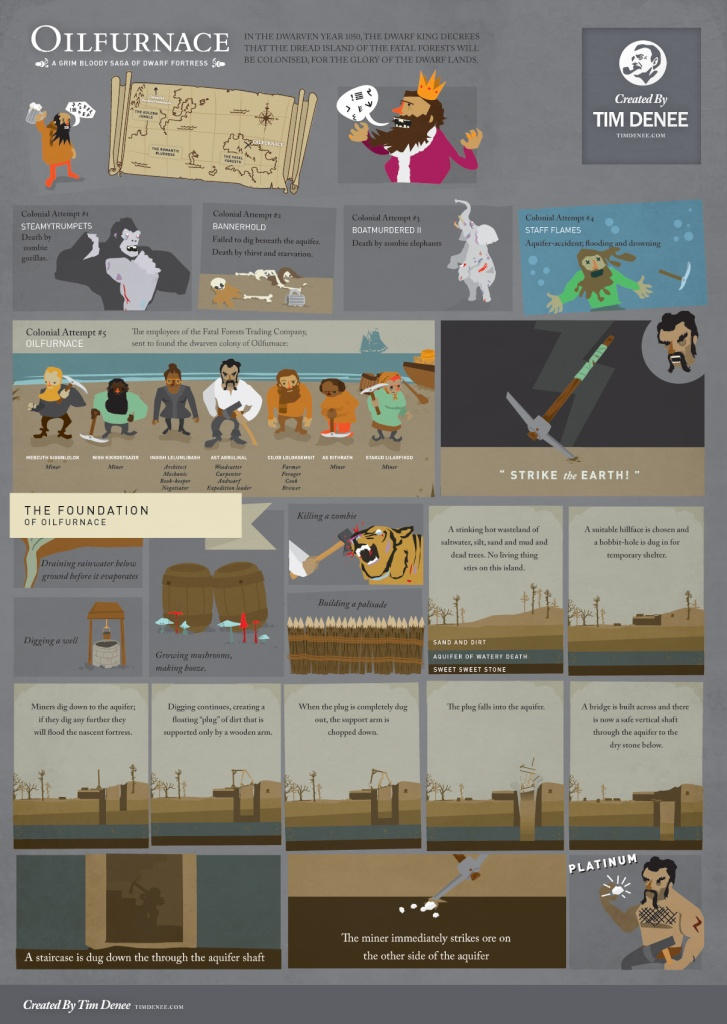 The Dwarf Fortress Thread - Page 4 The_fo10