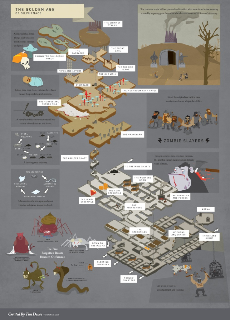 The Dwarf Fortress Thread - Page 4 The_go10